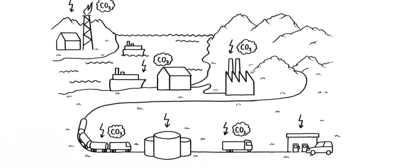 Energieetikette für Personenwagen kurz erklärt 4