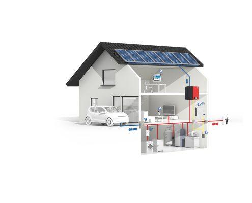 Handbuch Solarstrom Eigenverbrauch
