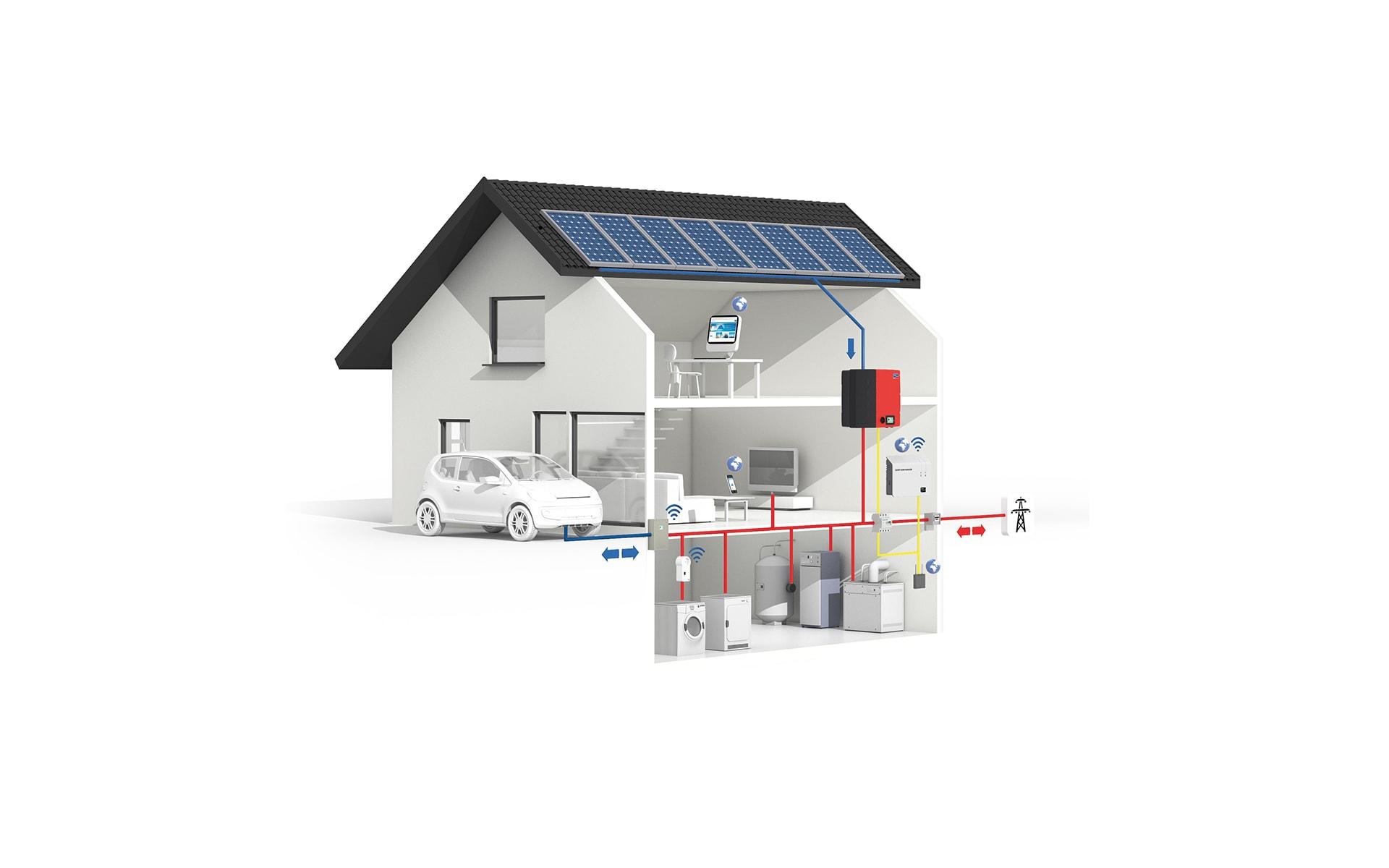 mehr solarstrom im haus verbrauchen ein neues handbuch bfe magazin energeiaplus. Black Bedroom Furniture Sets. Home Design Ideas
