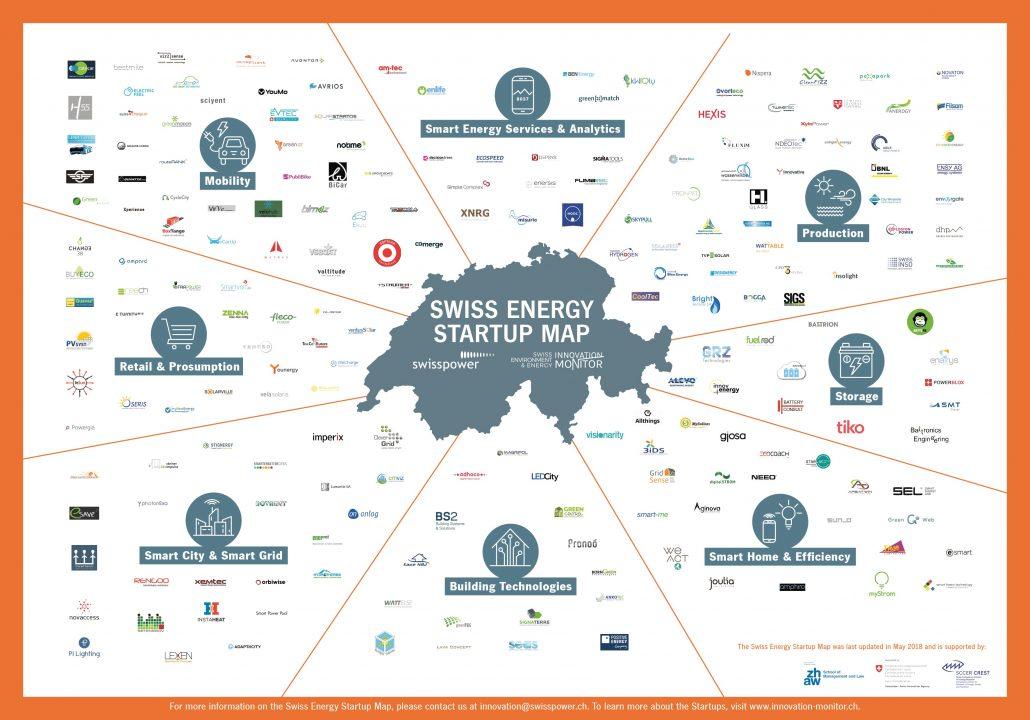 Innovationsmonitor für Start-Ups   BFE-Magazin energeiaplus ...