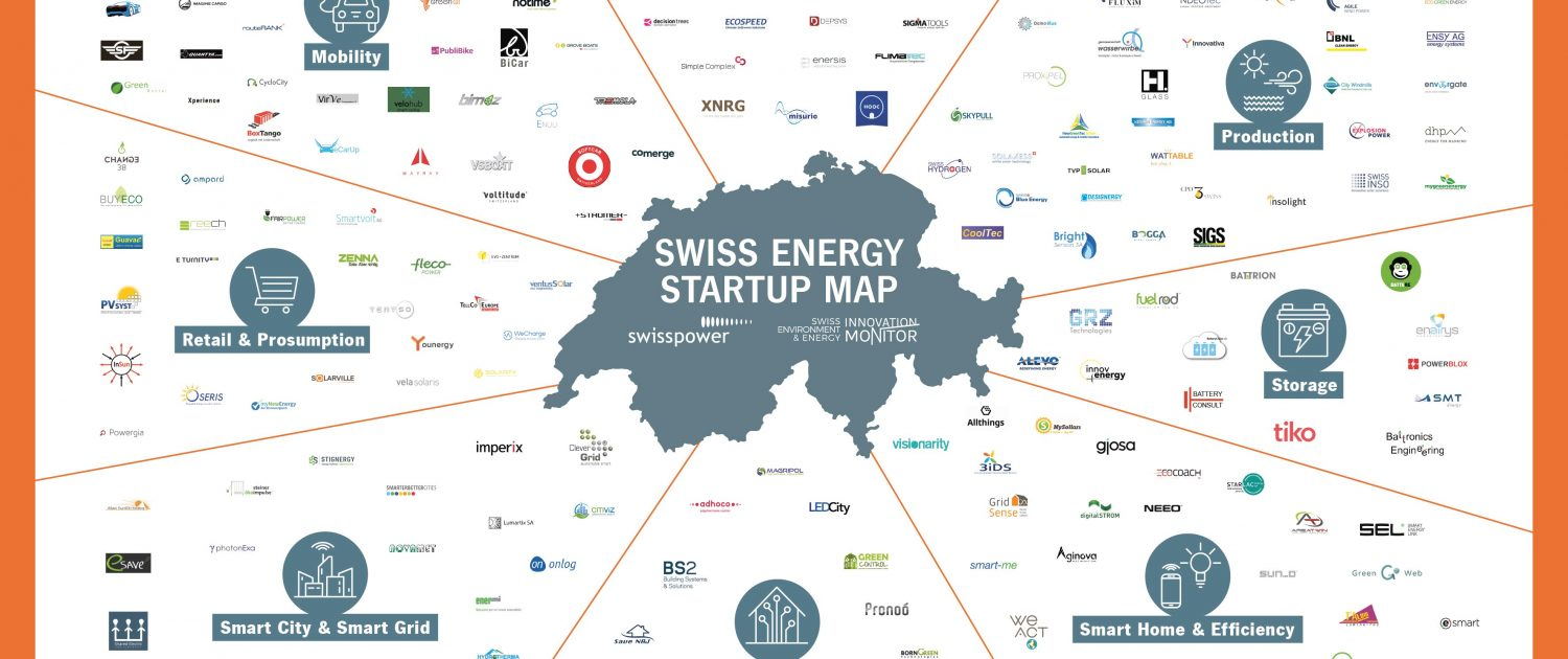 Swiss Energy Start-Up Map