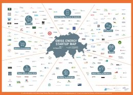 Swiss Energy Start-Up Map